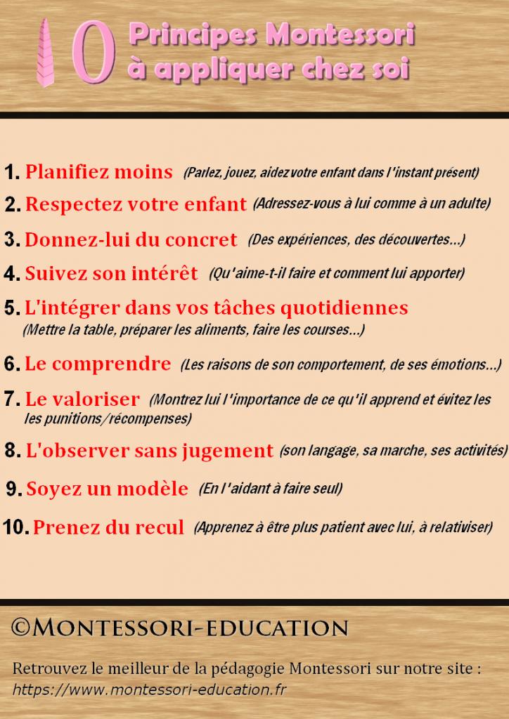 Manifeste-10-principes-montessori